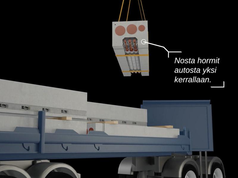 govisual - 3D-mallinnus - animaatio